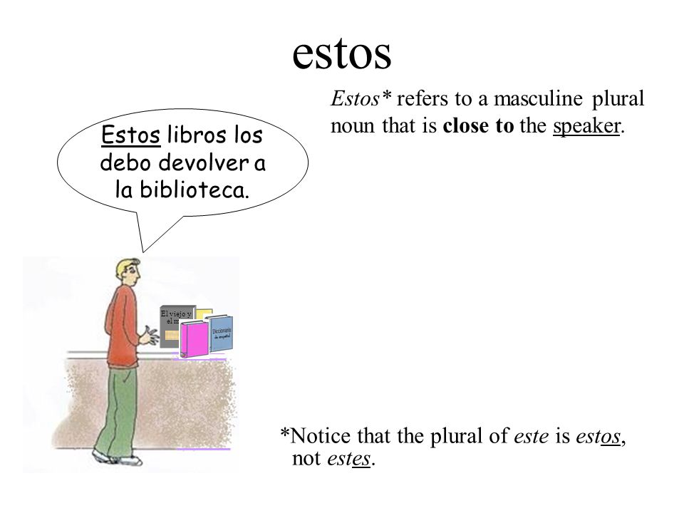 The Demonstrative Pronouns The forms that take the place of nouns. (Los pronombres demostrativos)