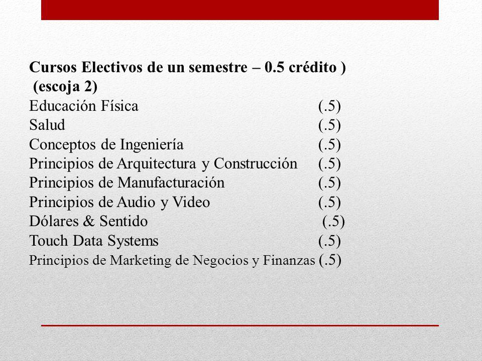 Cursos Electivos de un semestre – 0.5 crédito ) (escoja 2) Educación Física(.5) Salud (.5) Conceptos de Ingeniería (.5) Principios de Arquitectura y Construcción (.5) Principios de Manufacturación (.5) Principios de Audio y Video (.5) Dólares & Sentido (.5) Touch Data Systems (.5) Principios de Marketing de Negocios y Finanzas (.5)