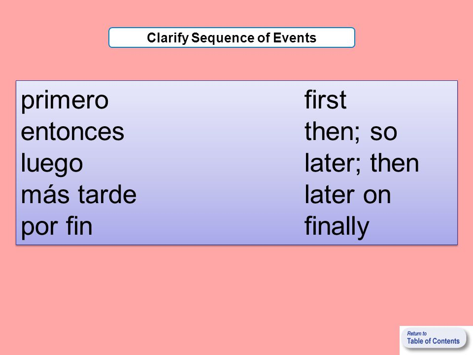 Clarify Sequence of Events primero first entonces then; so luego later; then más tardelater on por fin finally primero first entonces then; so luego l