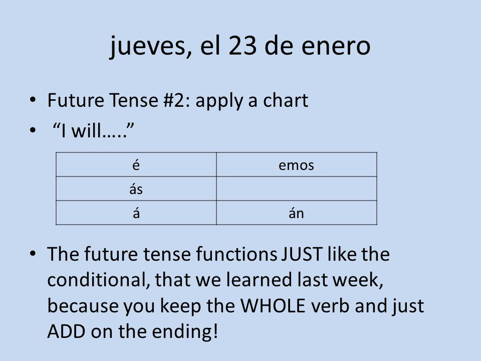 jueves, el 23 de enero Future Tense #2: apply a chart I will…..