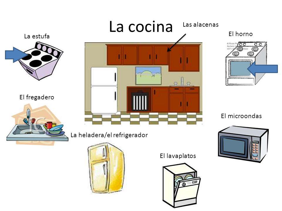 La cocina La estufa El fregadero La heladera/el refrigerador El lavaplatos El microondas El horno Las alacenas
