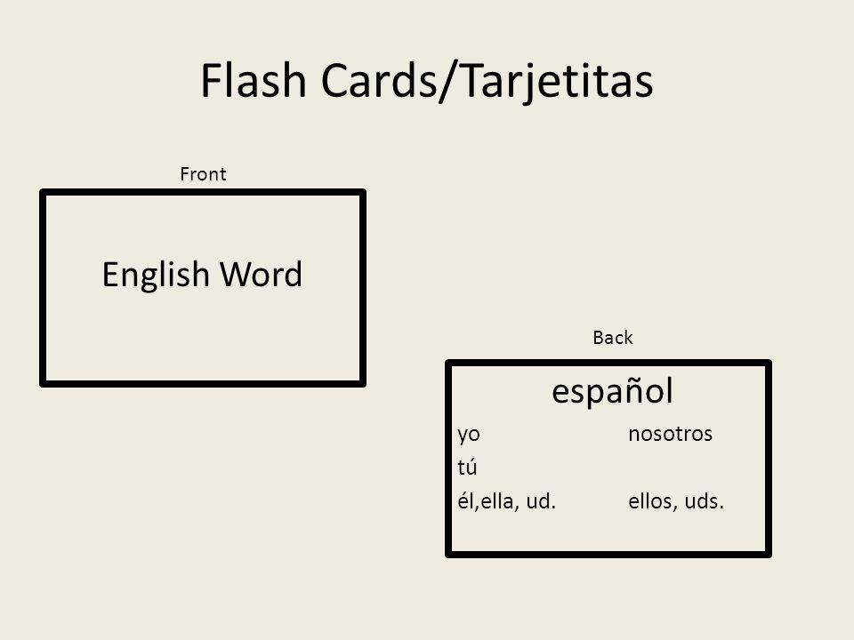 Verbs with spelling changes in *yo form -cer -zco conocer conozco, conoces, conoce, conocemos, conocen -ger/gir -jo elegir, recoger elijo, eliges, eli