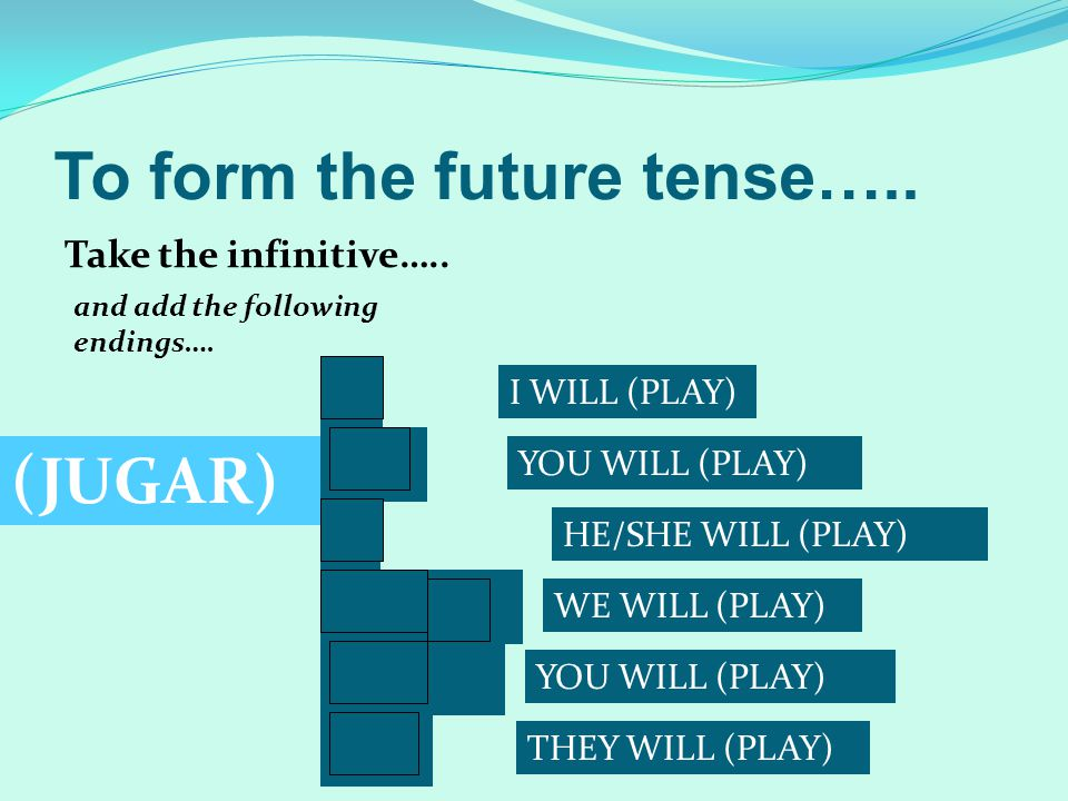 To form the future tense….. Take the infinitive….. (JUGAR) and add the following endings…. É ÁS Á EMOS ÉIS ÁN I WILL (PLAY) YOU WILL (PLAY) HE/SHE WIL