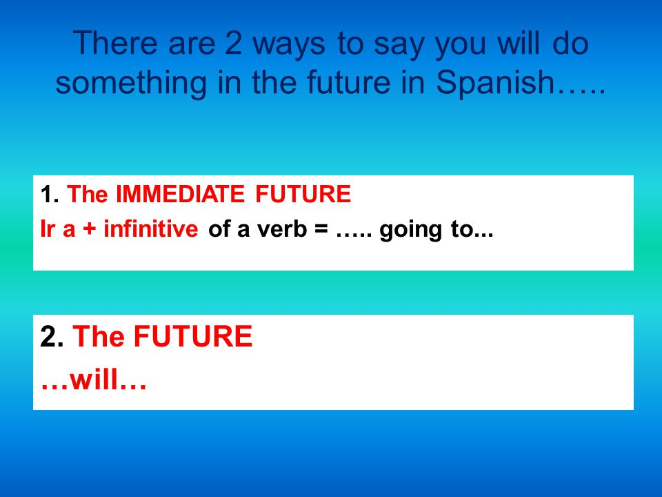 There are 2 ways to say you will do something in the future in Spanish…..
