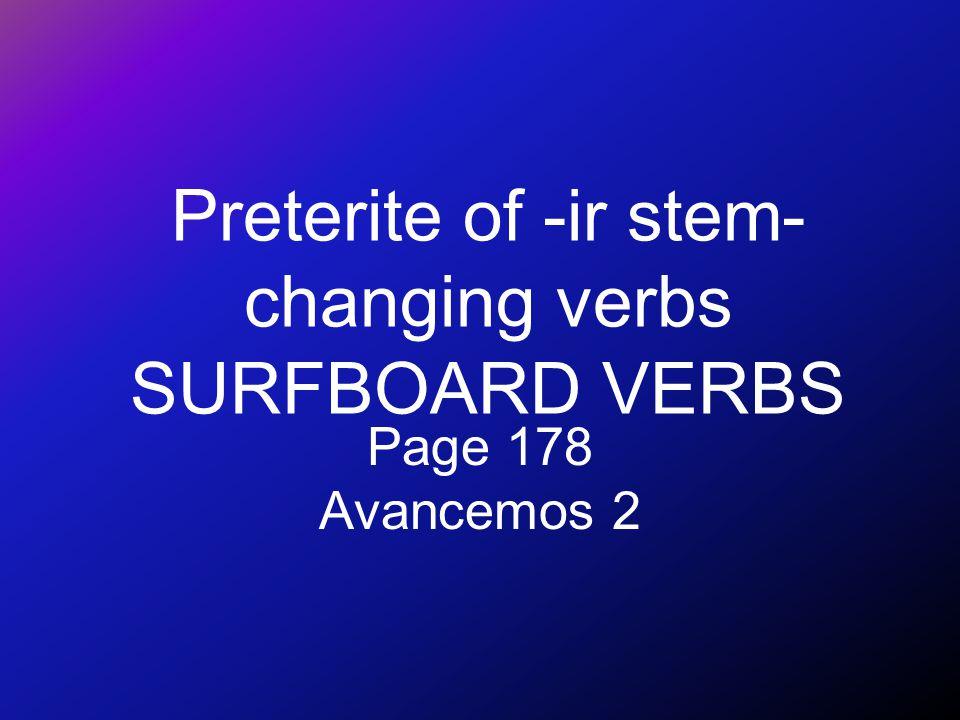 Examen el miércoles/jueves All vocab on pg. 187 Gnarly Surfboard verbs bro Irregular Preterite Verbs (saber, estar, poder, poner, tener) Hace + Period