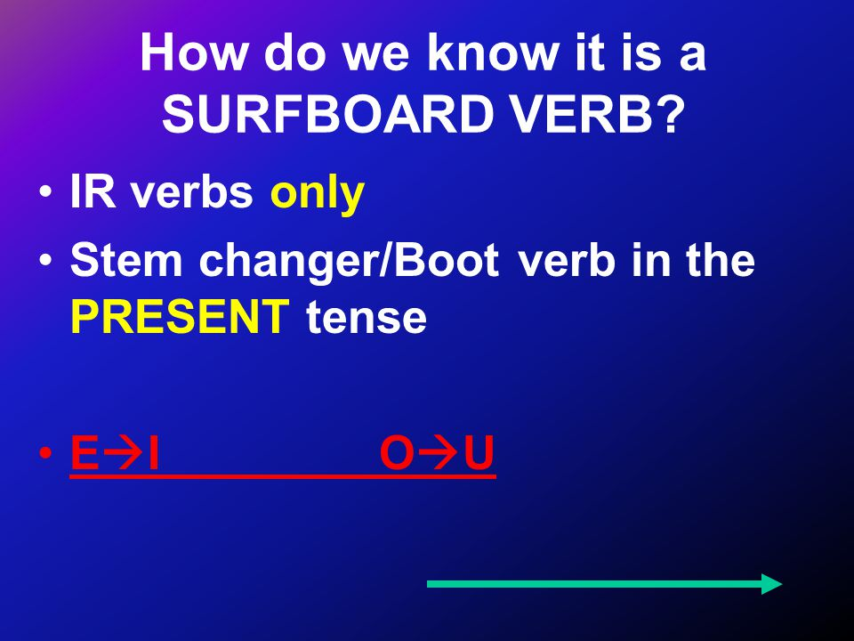 Preterite of -ir stem- changing verbs SURFBOARD VERBS Page 178 Avancemos 2