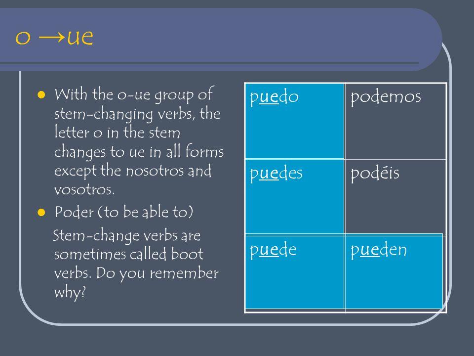 Stem-Changing Verbs (e > i) servir pedir to serve to order, ask