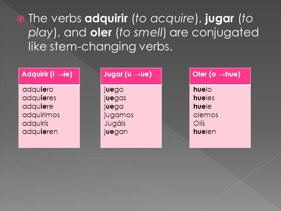 The verbs adquirir (to acquire), jugar (to play), and oler (to smell) are conjugated like stem-changing verbs. Adquirir (i ie) adqu ie ro adqu ie res