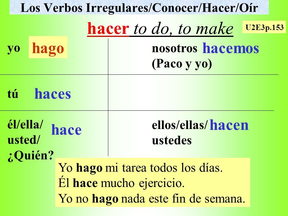 -er endings-ir endings -o-emos-o -imos -esx-esx -e-en-e-en Study conjugations of –er and -ir verbs