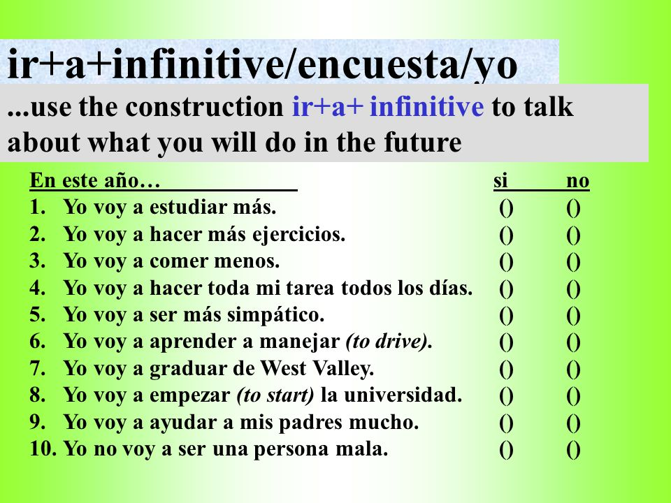 ¿Hacemos mucha tarea?/p.55 In the first blank, write the correct form of hacer.