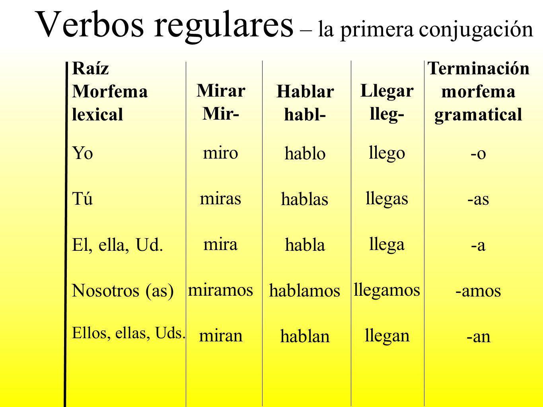 Verbos regulares – la primera conjugación Muchos verbos siguen un patron fijo, estos verbos son regulares Los verbos con la terminación -ar (hablar, estudiar, llegar) pertenecen a la primera conjugación ¿?