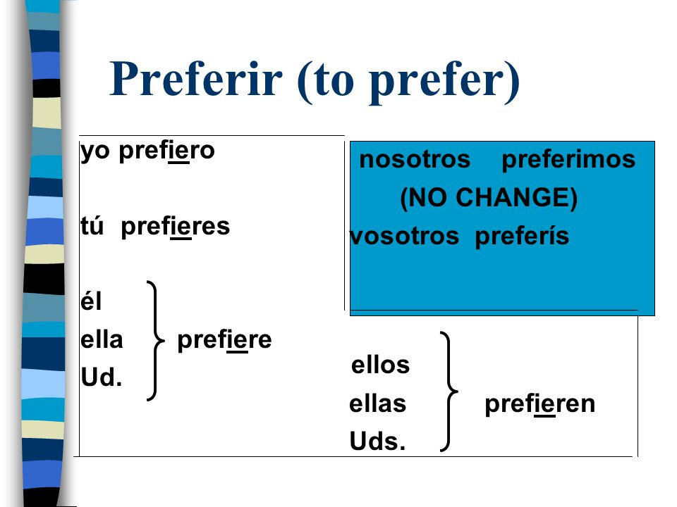 Preferir n In PREFERIR, its the second E that changes from e > ie. n PREFERIR