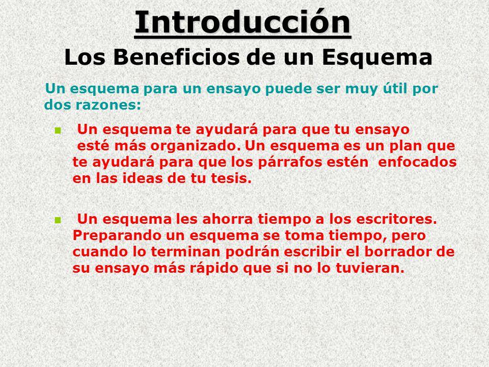 Introducción ¿Qué es un esquema ? Antes de empezar a escribir el borrador, es mejor hacer un esquema. Un esquema es generalmente un plan de lo que esc