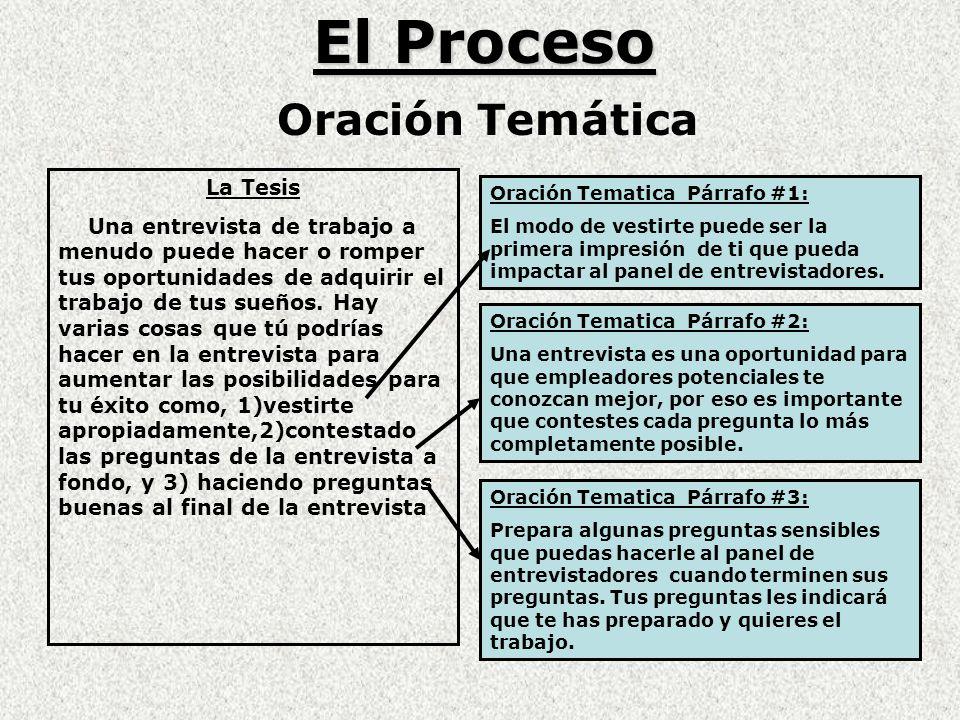 El Proceso Las Oraciones Temáticas La oración temática para cada párrafo que va en el cuerpo del ensayo debe apoyar la tesis. Las oraciones temáticas