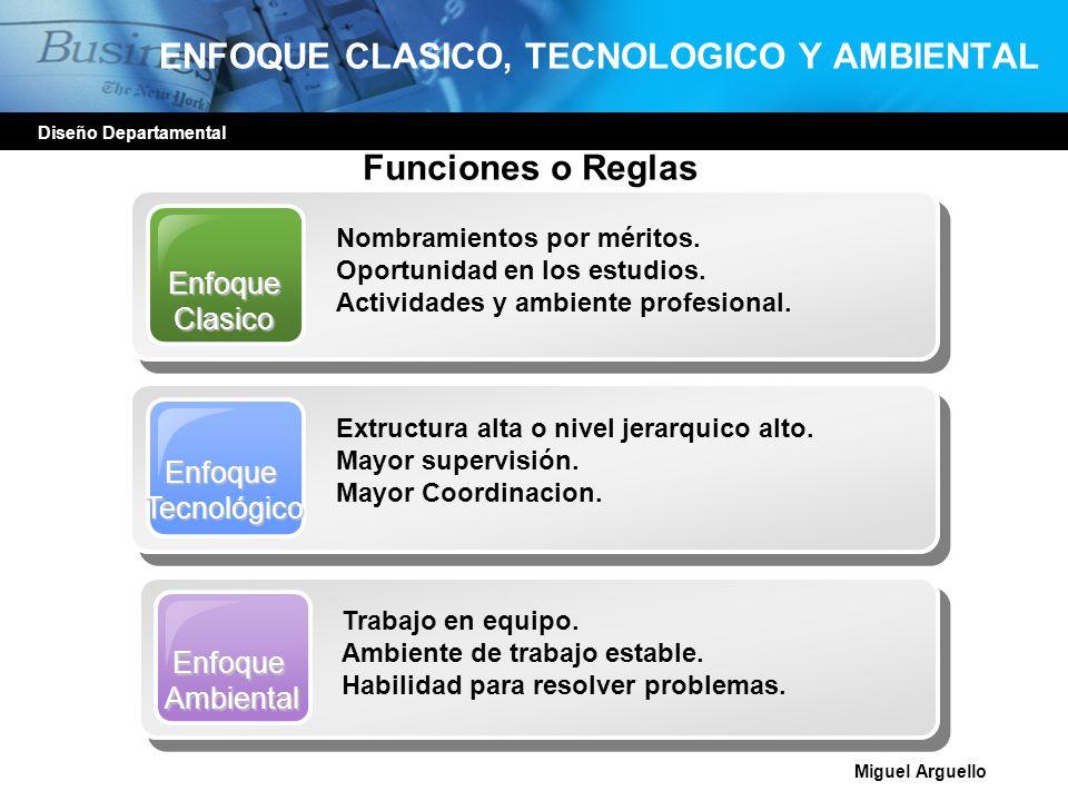 Diseño Departamental Miguel Arguello ENFOQUE CLASICO, TECNOLOGICO Y AMBIENTAL Funciones o Reglas EnfoqueClasico Nombramientos por méritos. Oportunidad