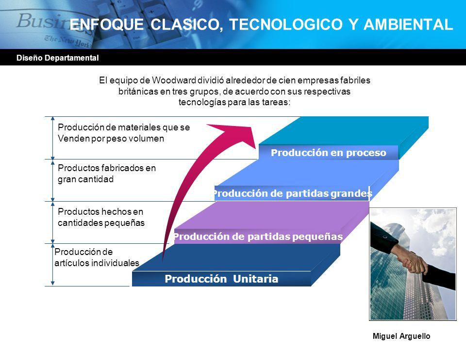 Diseño Departamental Miguel Arguello ENFOQUE CLASICO, TECNOLOGICO Y AMBIENTAL Producción de materiales que se Venden por peso volumen Productos fabric