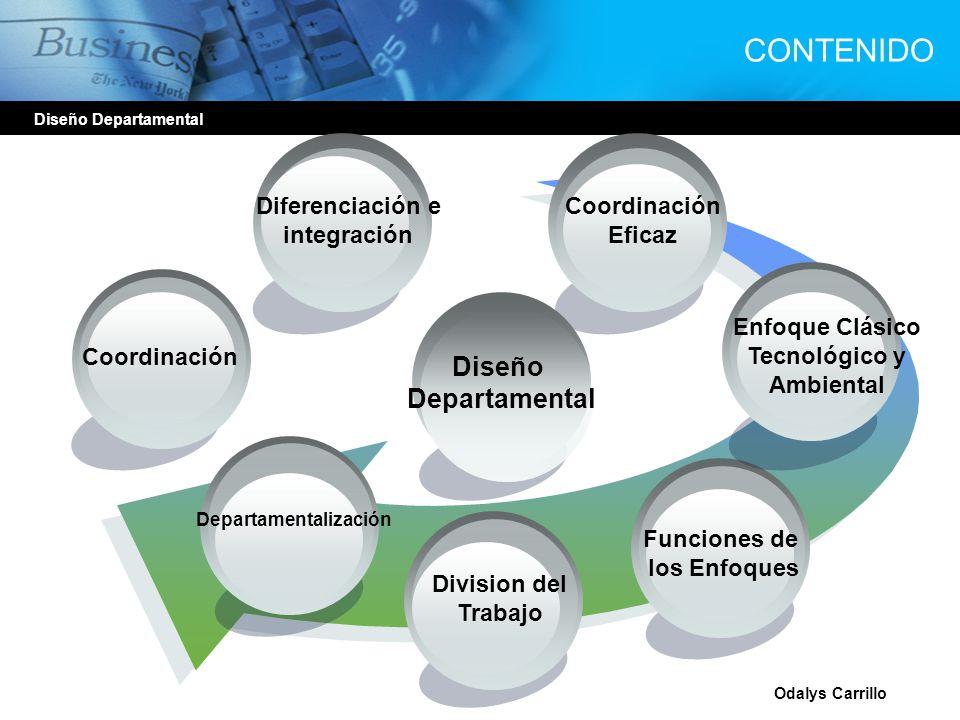 Diseño Departamental Odalys Carrillo CONTENIDO Diseño Departamental Division del Trabajo Departamentalización Coordinación Diferenciación e integració