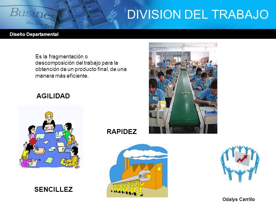 Diseño Departamental Odalys Carrillo DIVISION DEL TRABAJO Es la fragmentación o descomposición del trabajo para la obtención de un producto final, de