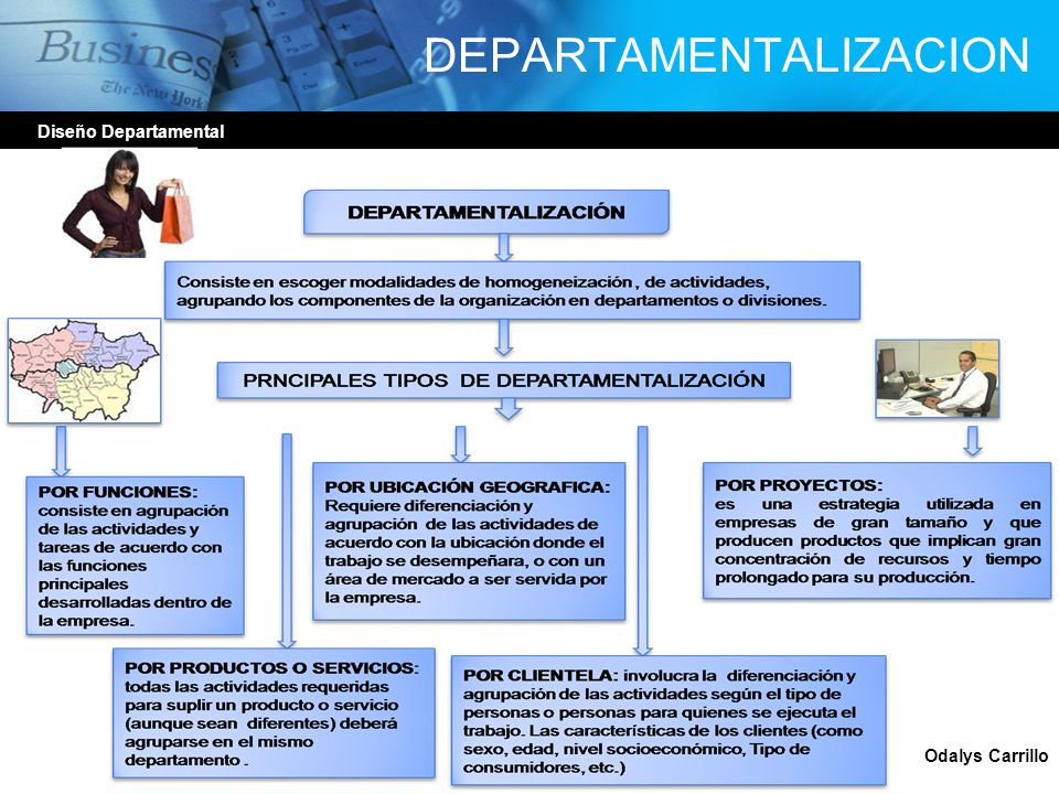DEPARTAMENTALIZACION Diseño Departamental Odalys Carrillo La departamentalización tiene diversas actividades para construir una empresa en forma organizada y capaz de resolver cualquier circunstancia que se le presente.