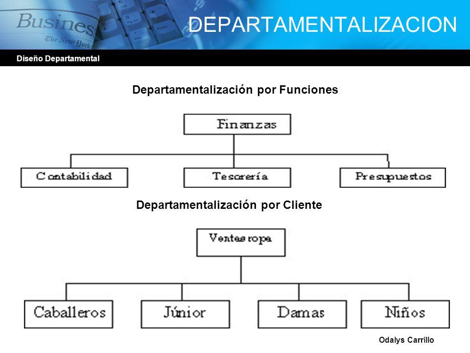 DEPARTAMENTALIZACION Diseño Departamental Odalys Carrillo Departamentalización por Funciones Departamentalización por Cliente