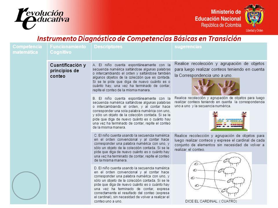 Instrumento Diagnóstico de Competencias Básicas en Transición Competencia matemática Funcionamiento Cognitivo Descriptoressugerencias Cuantificación y
