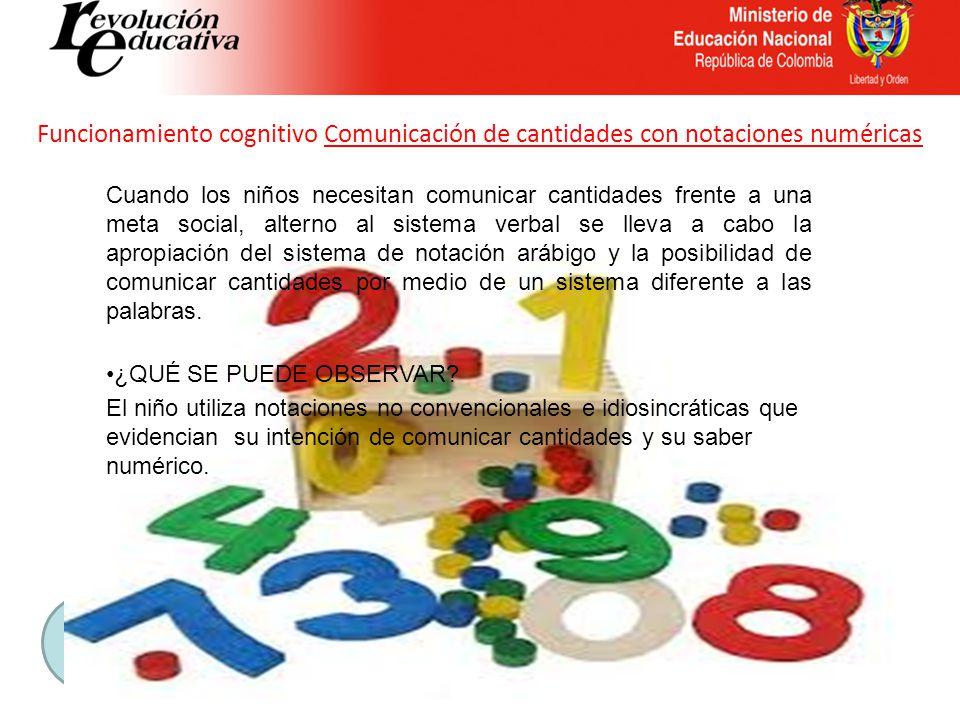 Funcionamiento cognitivo Comunicación de cantidades con notaciones numéricas Cuando los niños necesitan comunicar cantidades frente a una meta social,