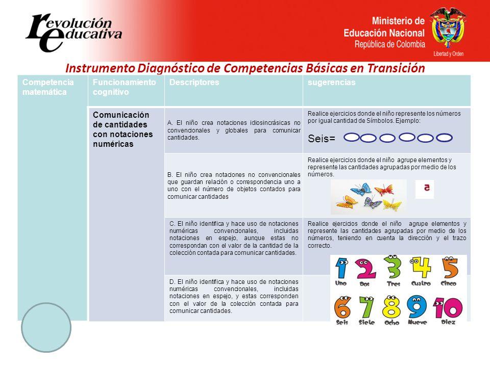 Instrumento Diagnóstico de Competencias Básicas en Transición Competencia matemática Funcionamiento cognitivo Descriptoressugerencias Comunicación de