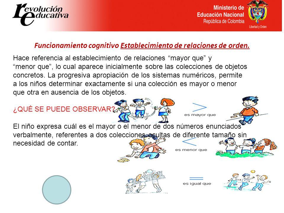 Instrumento Diagnóstico de Competencias Básicas en Transición Competencia Matemática Funcionamiento Cognitivo DescriptoresPosibles desempeños de los niños.