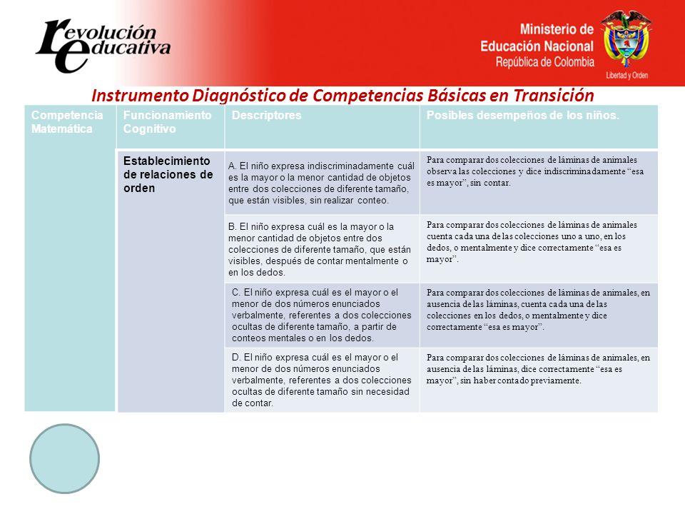 Instrumento Diagnóstico de Competencias Básicas en Transición Competencia Matemática Funcionamiento Cognitivo DescriptoresPosibles desempeños de los n