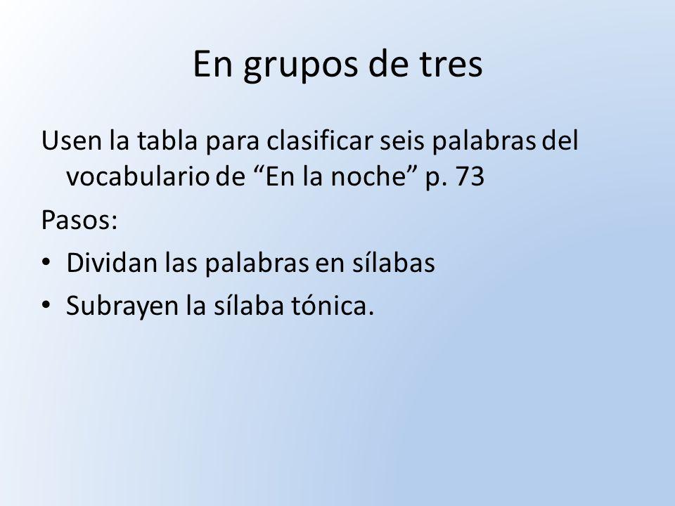 En grupos de tres Usen la tabla para clasificar seis palabras del vocabulario de En la noche p. 73 Pasos: Dividan las palabras en sílabas Subrayen la