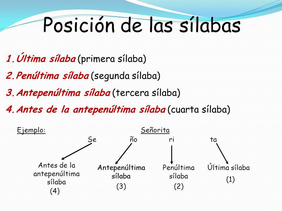 Posición de las sílabas 1.Última sílaba (primera sílaba) 2.Penúltima sílaba (segunda sílaba) 3.Antepenúltima sílaba (tercera sílaba) 4.Antes de la ant