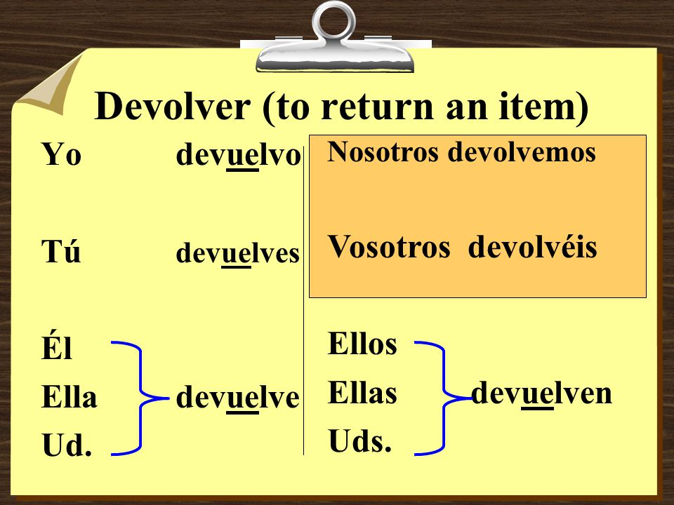 Volver (to return) Yovuelvo Túvuelves Él Ellavuelve Ud.