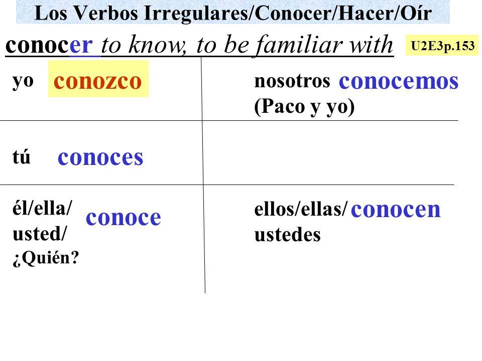 Los Verbos Irregulares/Conocer/Hacer/Oír yo tú él/ella/ usted/ ¿Quién? nosotros (Paco y yo) ellos/ellas/ ustedes conozco conoces conoce conocemos cono