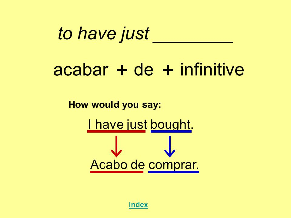 to have just ________ acabar + de + infinitive How would you say: I have just bought. Acabo decomprar. Index