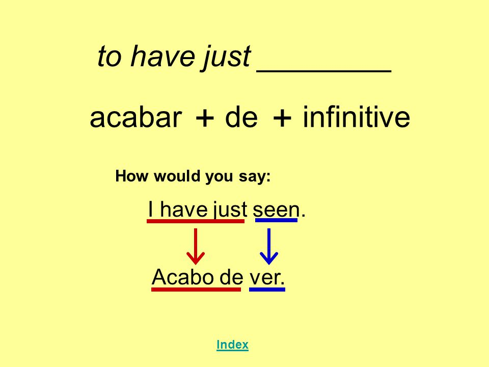 to have just ________ acabar + de + infinitive How would you say: I have just seen.