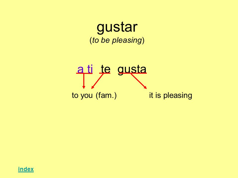 gustar (to be pleasing) tegusta it is pleasingto you (fam.) a ti index