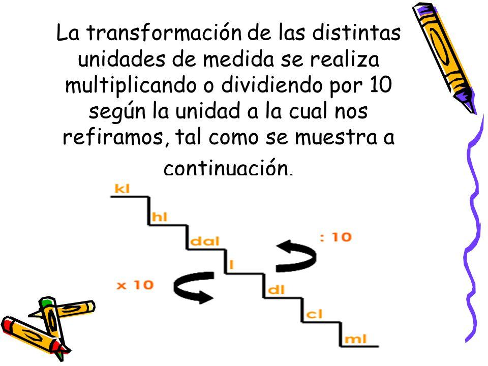La transformación de las distintas unidades de medida se realiza multiplicando o dividiendo por 10 según la unidad a la cual nos refiramos, tal como s
