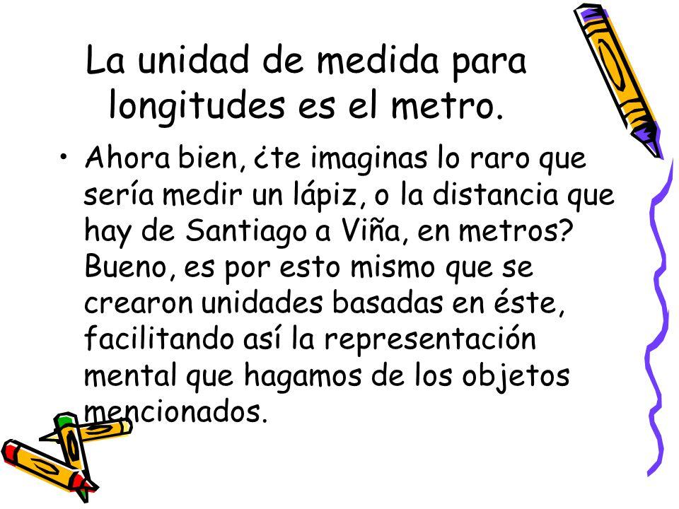 La unidad de medida para longitudes es el metro.