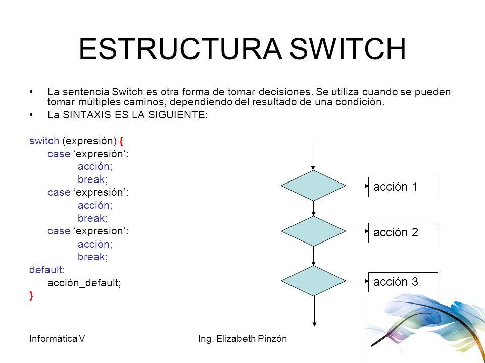 Informática VIng. Elizabeth Pinzón La sentencia Switch es otra forma de tomar decisiones. Se utiliza cuando se pueden tomar múltiples caminos, dependi
