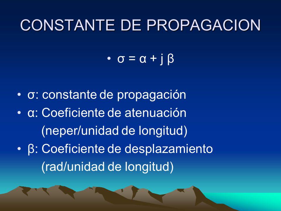 CONSTANTE DE PROPAGACION σ = α + j β σ: constante de propagación α: Coeficiente de atenuación (neper/unidad de longitud) β: Coeficiente de desplazamie
