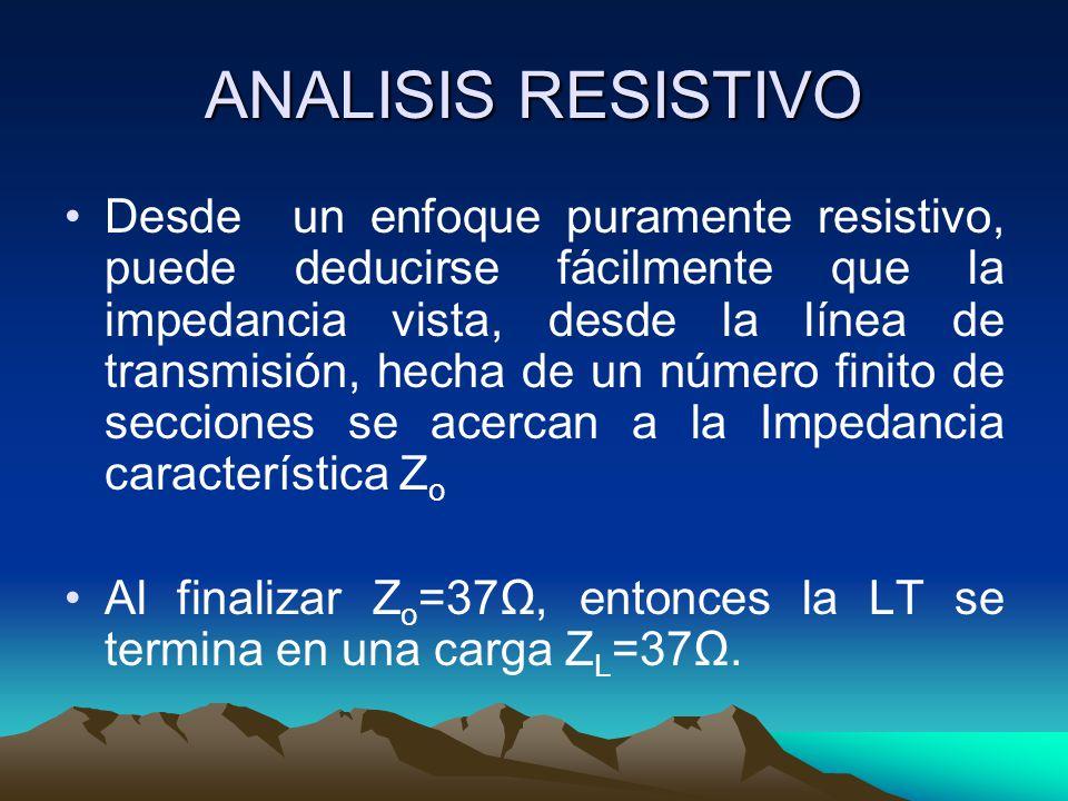 ANALISIS RESISTIVO Desde un enfoque puramente resistivo, puede deducirse fácilmente que la impedancia vista, desde la línea de transmisión, hecha de u