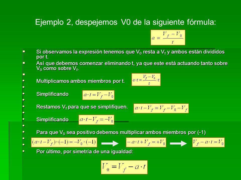 Si observamos la expresión tenemos que V 0 resta a V f y ambos están divididos por t. Si observamos la expresión tenemos que V 0 resta a V f y ambos e