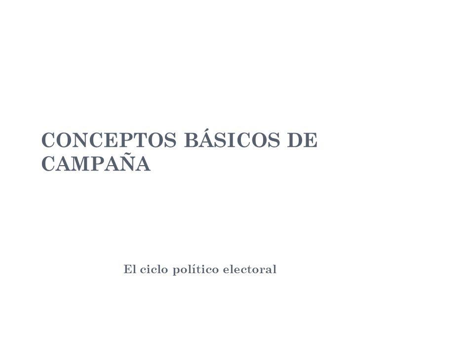 CONCEPTOS BÁSICOS DE CAMPAÑA El ciclo político electoral