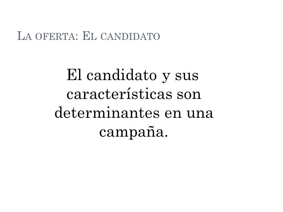 IMAGEN Es el resultado de la interacción entre lo que un candidato proyecta y lo que el votante percibe.