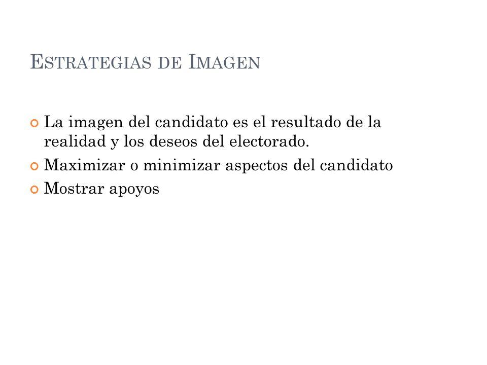 E STRATEGIAS DE I MAGEN La imagen del candidato es el resultado de la realidad y los deseos del electorado.