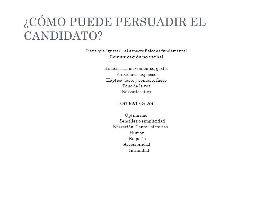 ¿CÓMO PUEDE PERSUADIR EL CANDIDATO.
