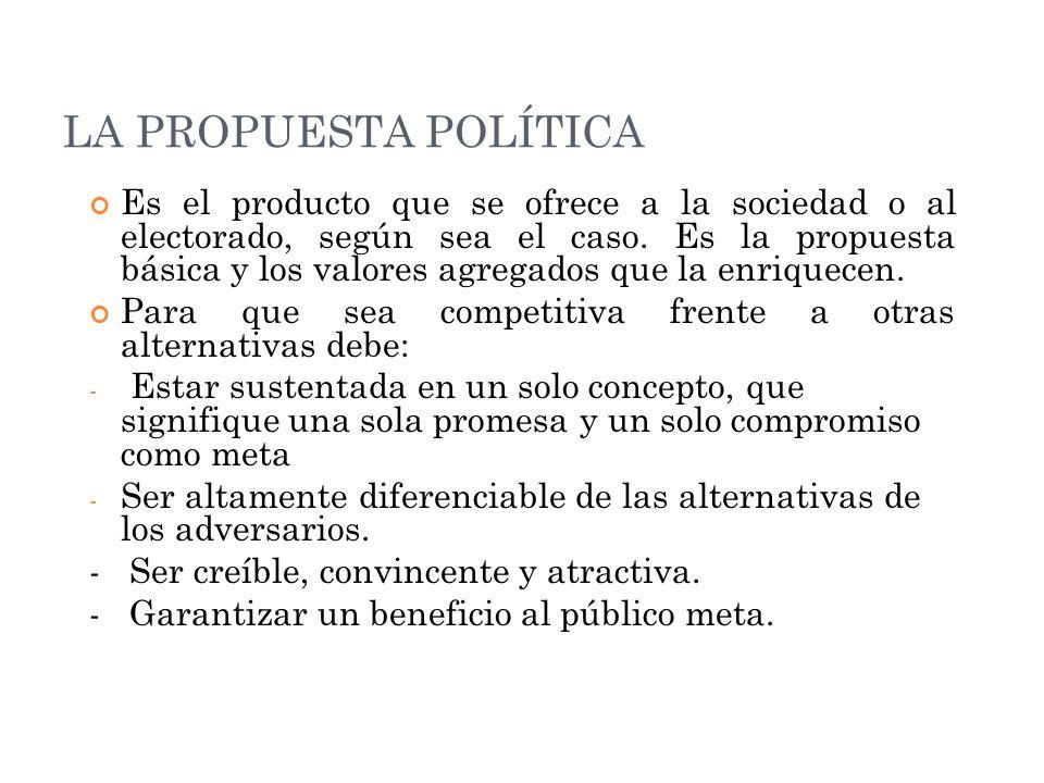 LA PROPUESTA POLÍTICA Es el producto que se ofrece a la sociedad o al electorado, según sea el caso.