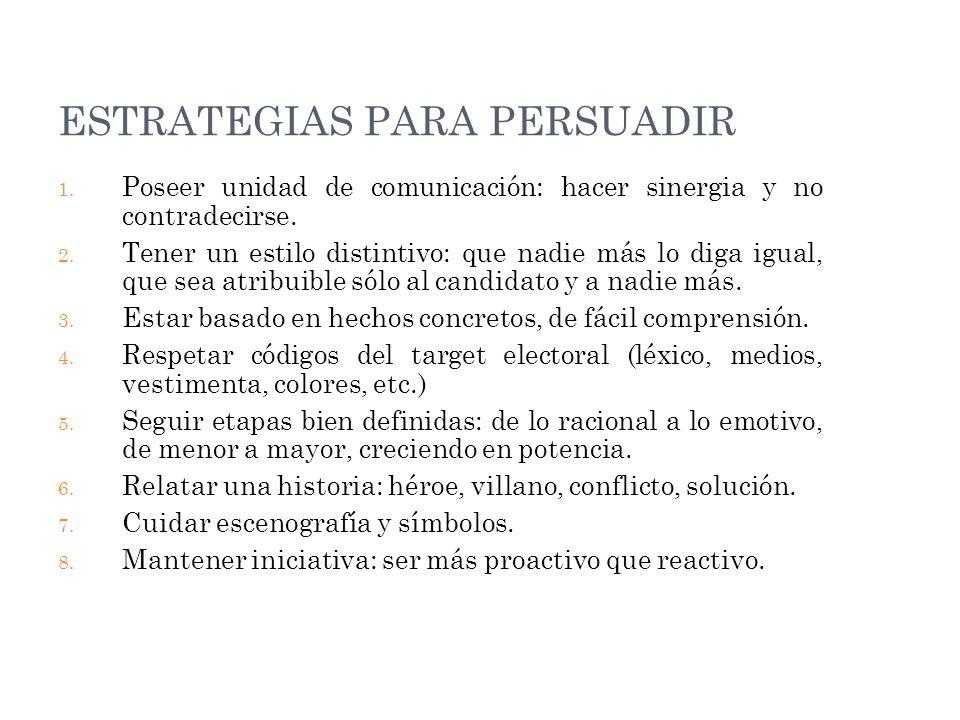ESTRATEGIAS PARA PERSUADIR 1.Poseer unidad de comunicación: hacer sinergia y no contradecirse.