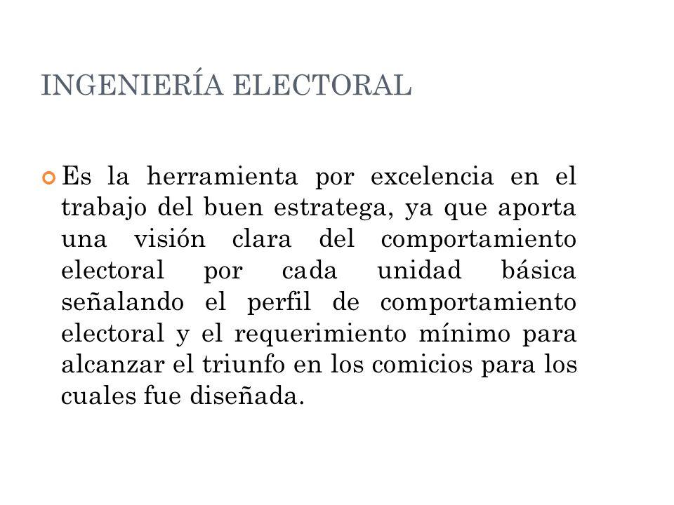 INGENIERÍA ELECTORAL El fenómeno del voto se encuentra vinculado con el comportamiento social de una comunidad y con la conducta de cada persona.