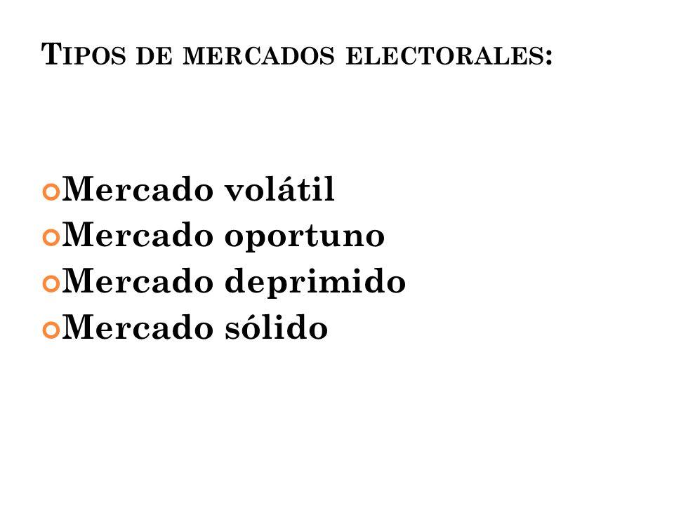 T IPOS DE MERCADOS ELECTORALES : Mercado volátil Mercado oportuno Mercado deprimido Mercado sólido